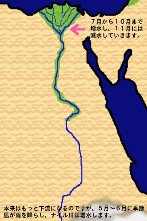 4時限目:エジプトの統一国家   ...